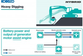 Kobelco Hybrid heavy digging diagram